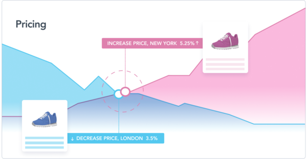Automate pricing improvements