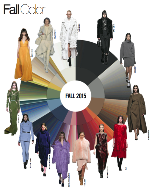 The Fall 2015 color palette, revealed with EDITD software.