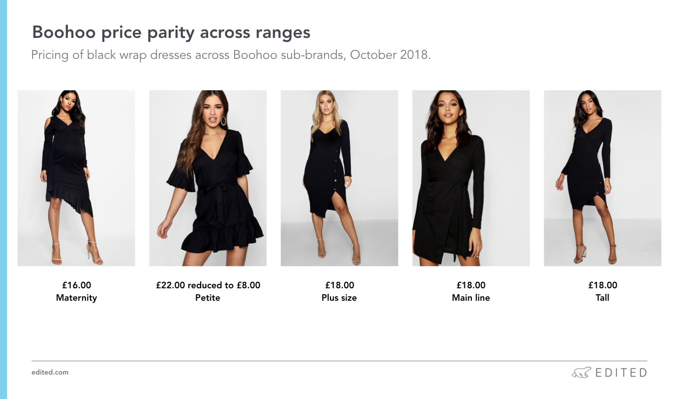 722c6e292e29e Boohoo's pricing across its range of fits isn't as consistent as ASOS's,  but it also doesn't run the exact same styles across all ranges.